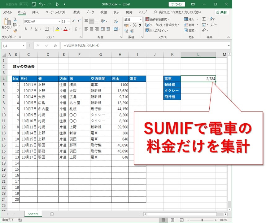 【Excel】SUMIF関数、条件に一致した値だけを足していく